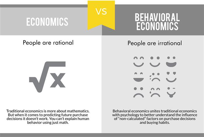 درآمدی بر اقتصاد رفتاری