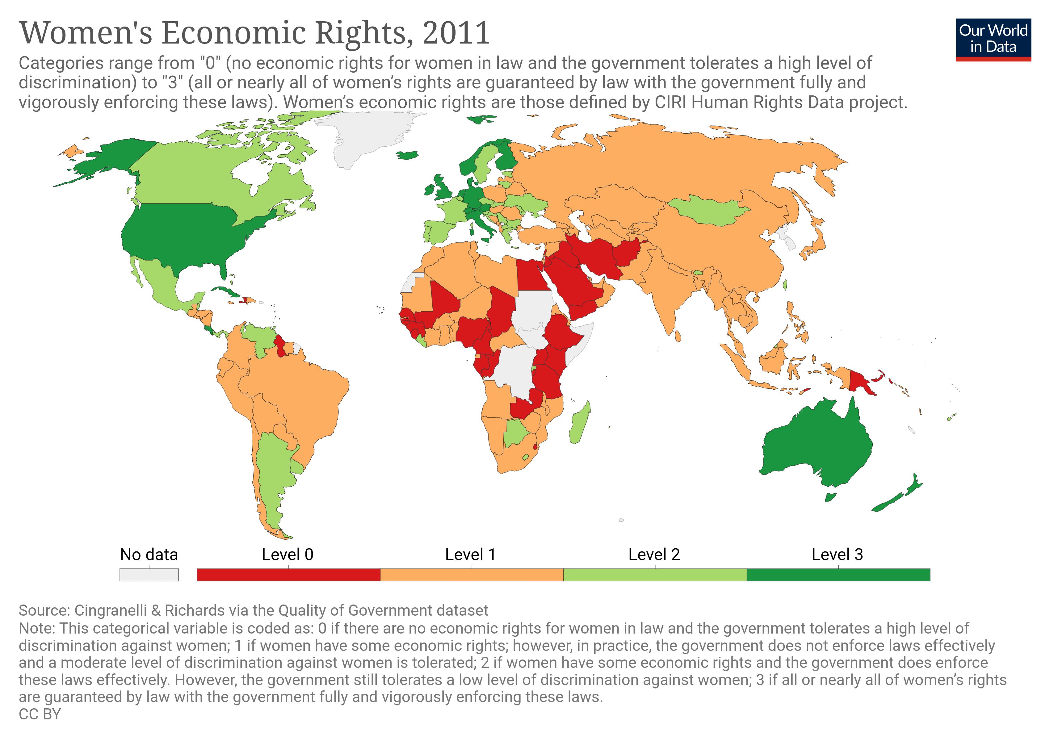 حقوق اقتصادی زنان