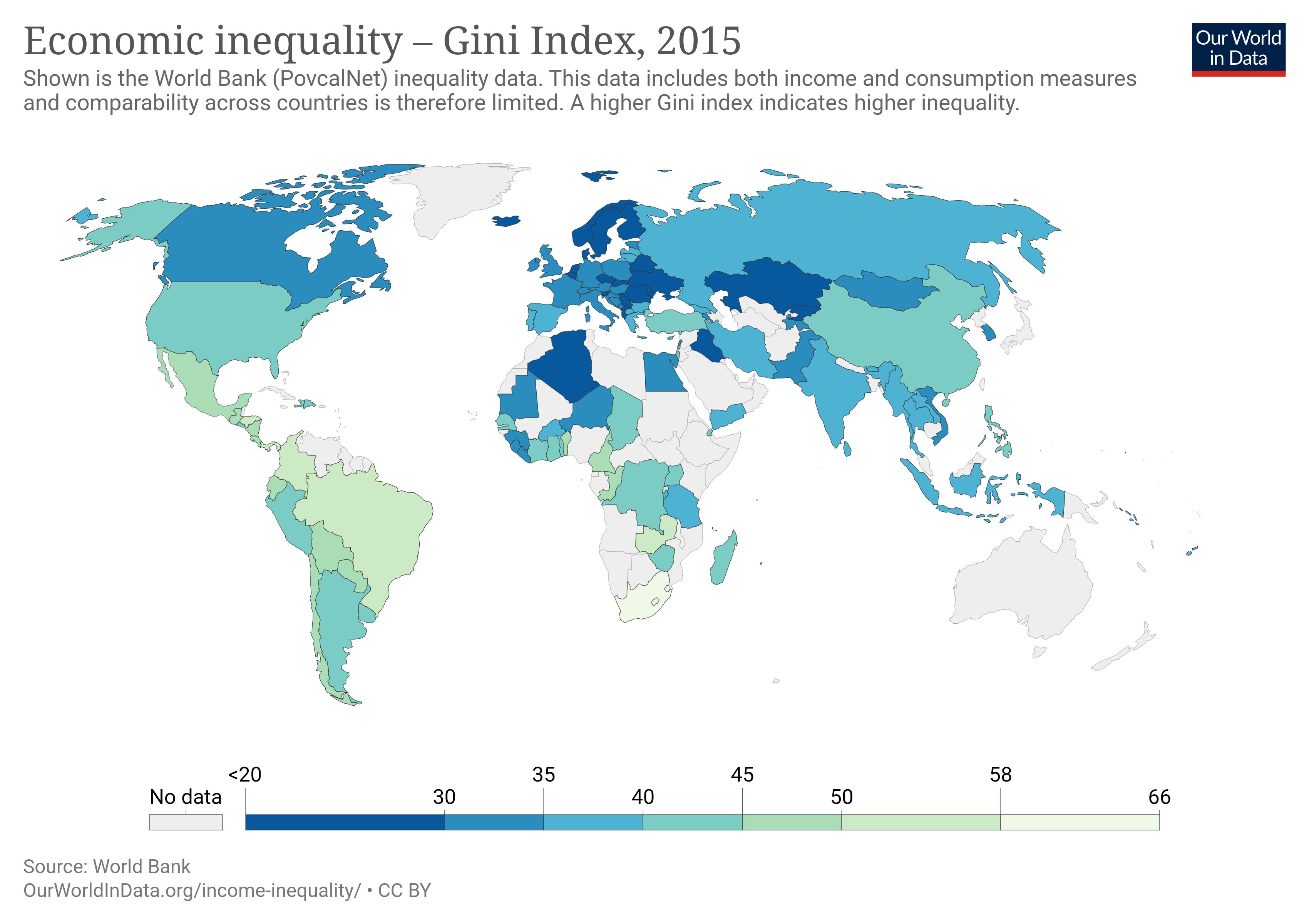 نابرابری درآمدی