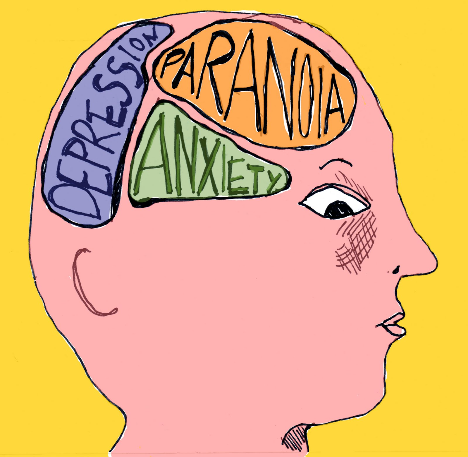 ناهماهنگی شناختی یا Cognitive Dissonance