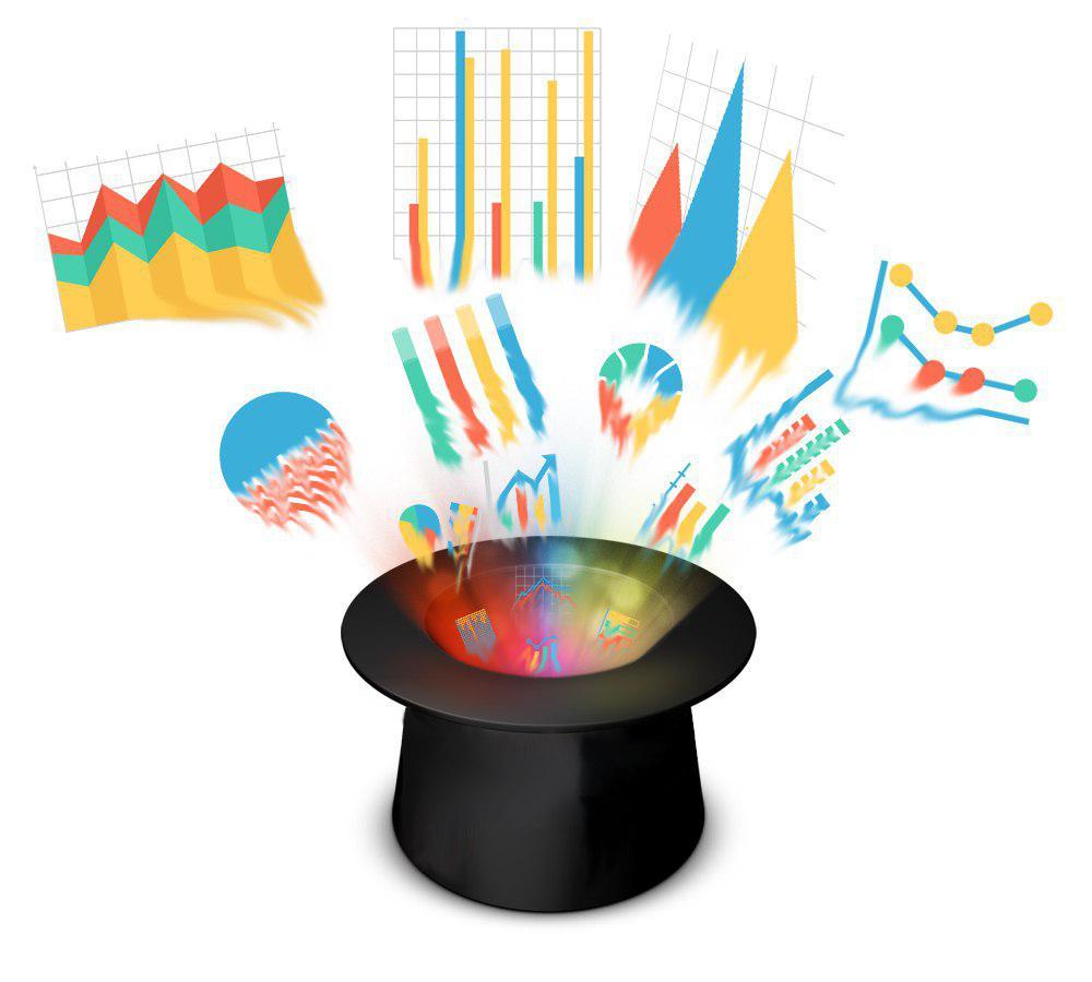 جادوی هوش تجاری