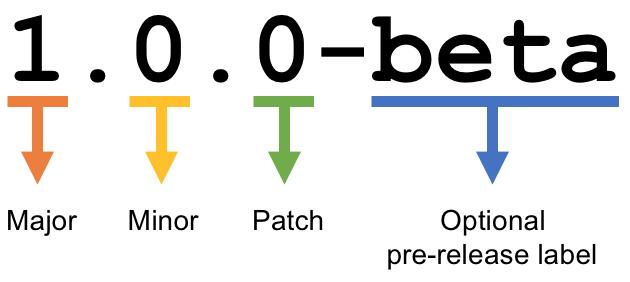 مدیریت نسخه برنامه