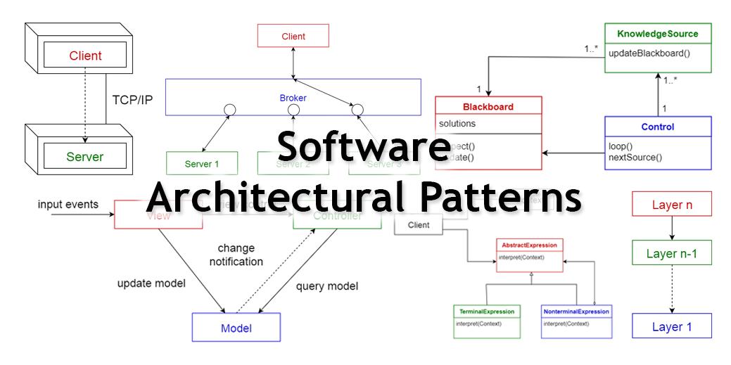 تعریف Enterprise Application از دید مارتین فاولر بزرگ