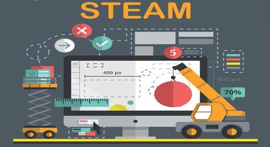 نظام آموزشی STAEM