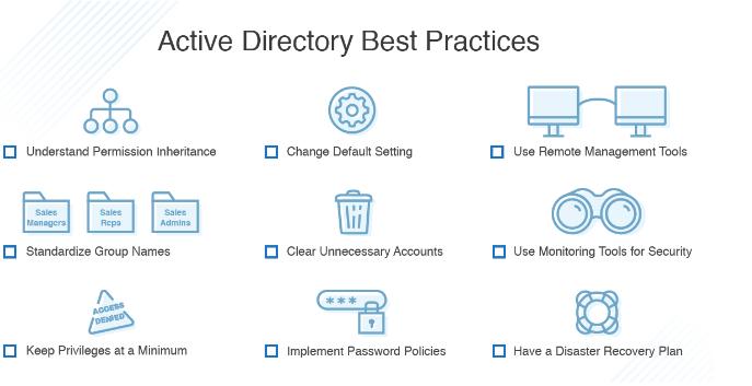 چک لیست امنیتی Active Directory در سازمانها