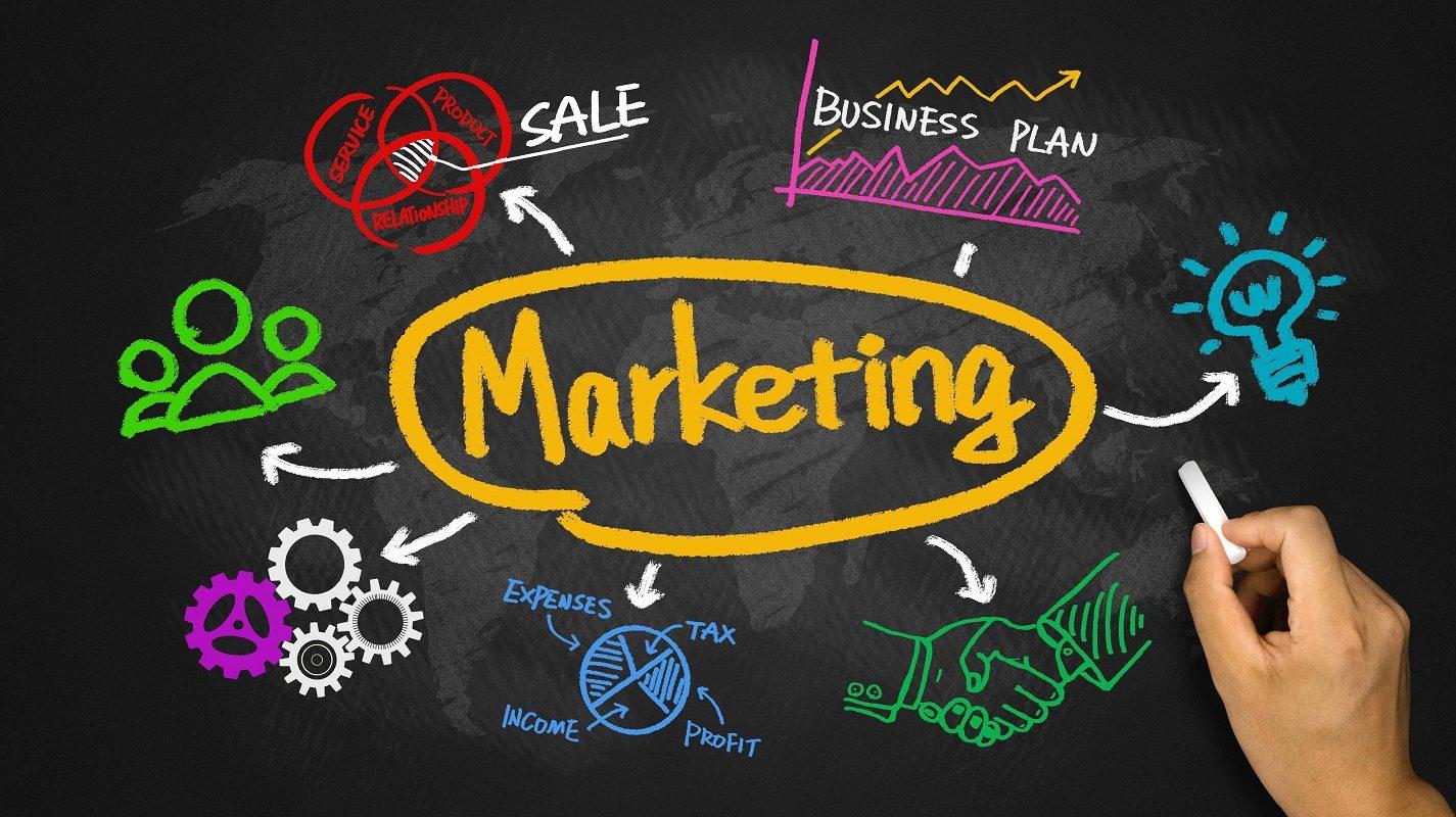 رونق تولید _ بازاریابی = فنا