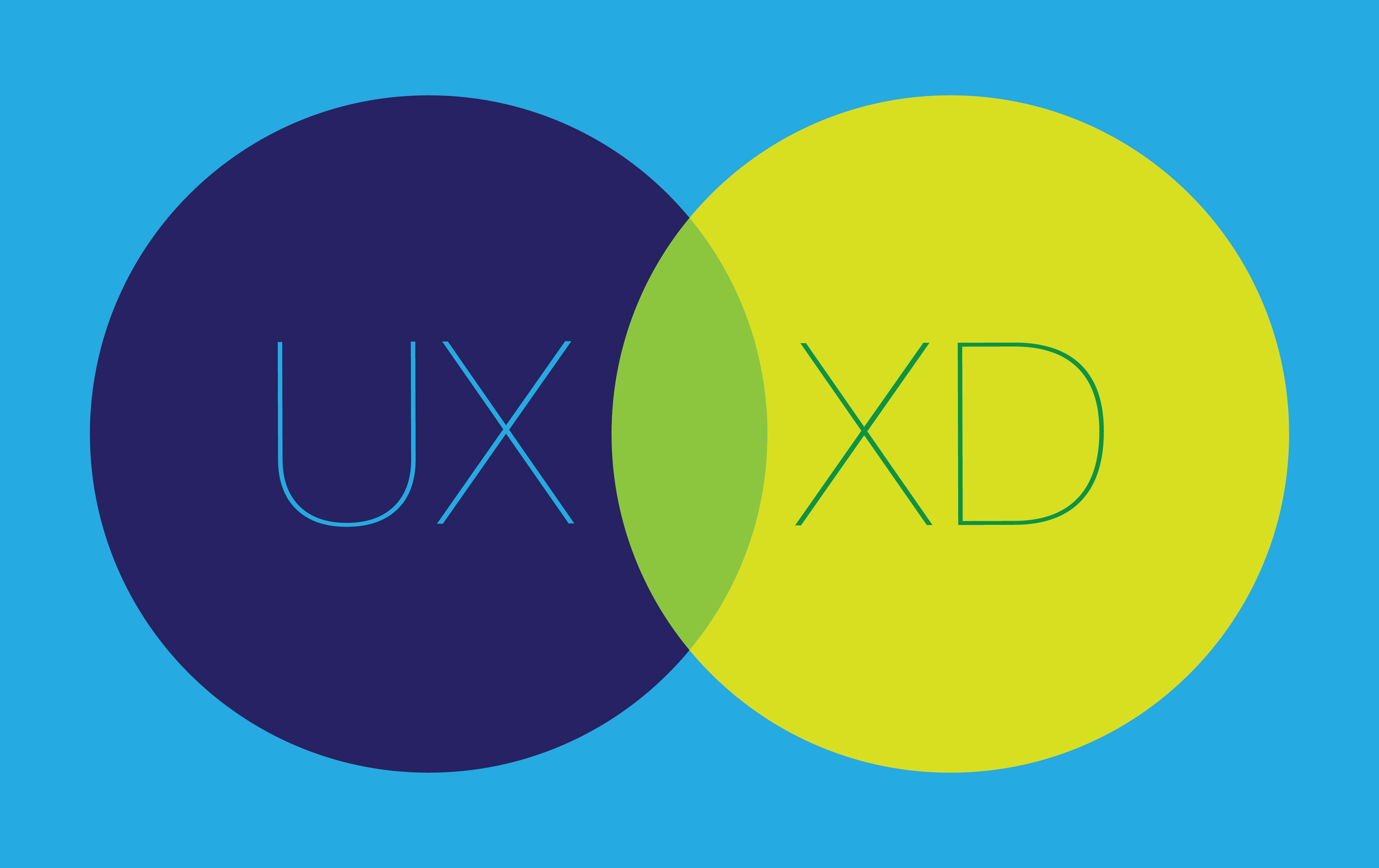 آموزش UX : یو ایکس چیه ؟ (بخش اول)