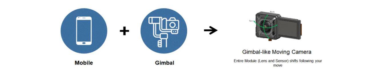 گلکسی S10 Lite؛ انتخابی ایدهآل برای عکاسان حرفهای