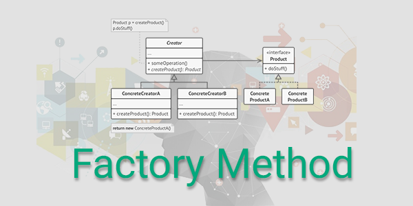 الگوی Factory Method