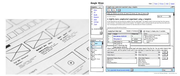 ابزارهای UI/UX برای مبتدیان: طراحی و پیشنمونهسازی در اسکچ