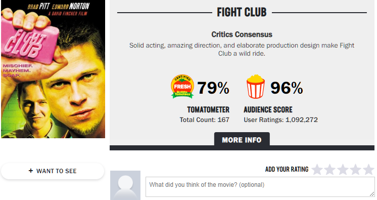 فیلم زیاد است، زمان کم؛ مقایسه تفصیلی IMDB، Rotten Tomatoes و Metacritic