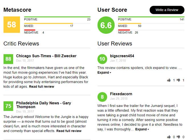 نمایی از ریز امتیازات کاربران و منتقدینِ Metacritic به فیلم Jumanji: Welcome to the Jungle