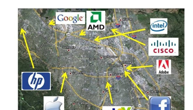 دره سیلیکون - بخش سوم - نهادهای پشتیبان شرکت های نوپا