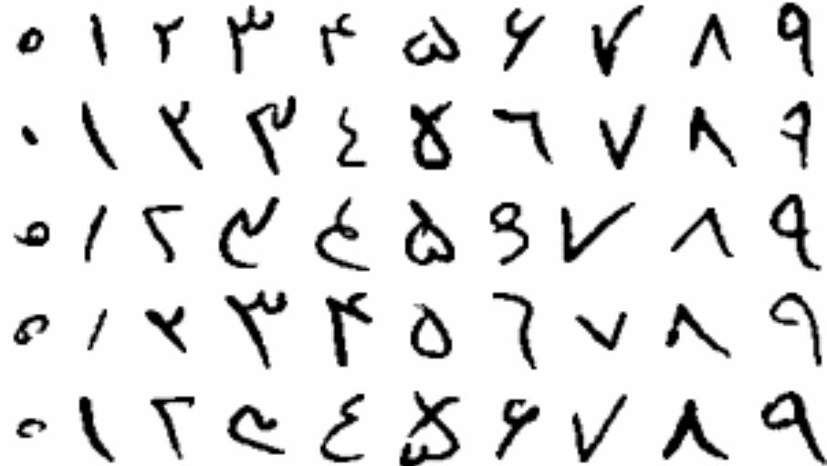 یادگیری عمیق با کراس - بخش دوم (چطور با شبکه های عصبی ارقام دست نویس فارسی را بخوانیم)