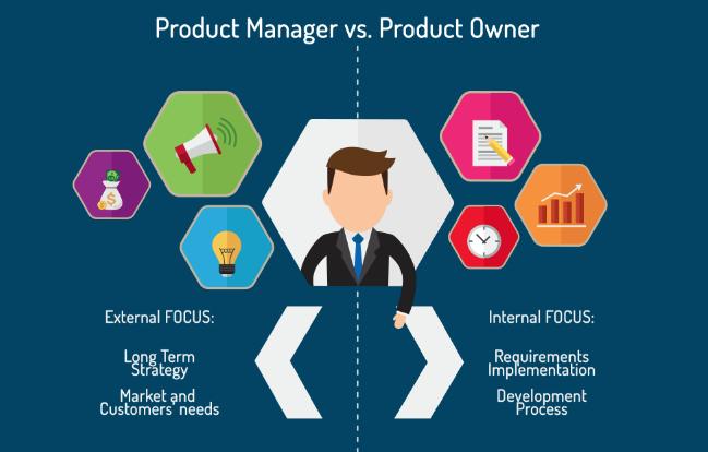 تفاوت بین مدیر محصول و مالک محصول چیه؟ Product Manager vs Product Owner
