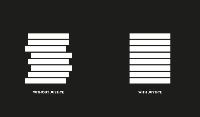 عدالت طلبیِ حاد