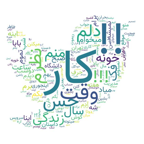 ساخت ابر کلمات توییتری