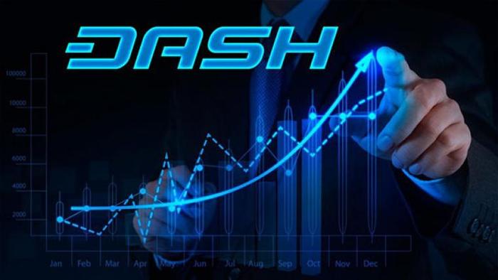 اشنایی با ارز دیجیتال دش - DASH COIN