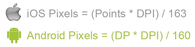 فرمول تبدیل DPs , Points به پیکسل
