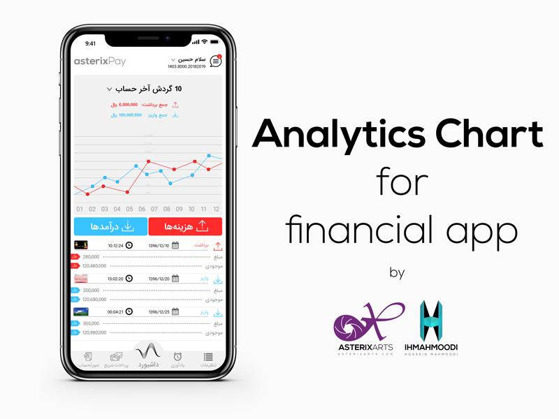 نمونه کار: طراحی رابط کاربری اپلیکیشن مالی ( analytics chart for financial app )