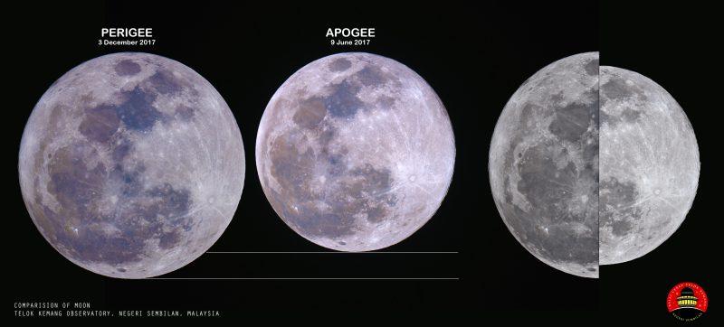 مقایسهی ابعاد ظاهری ماه توی اوج و حضیض