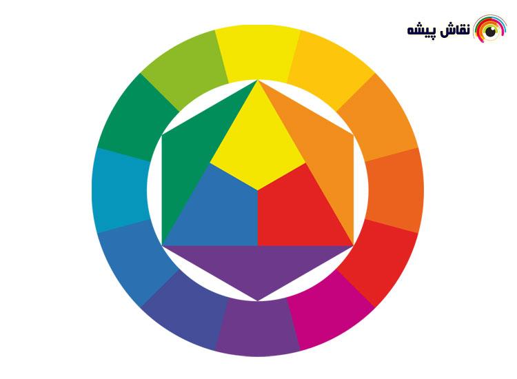 بیاین یکم راجع به رنگ ها بدونیمD: