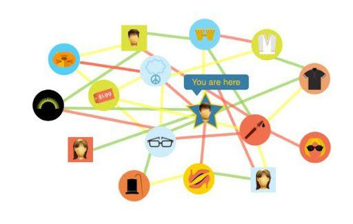 Recommender System(1)