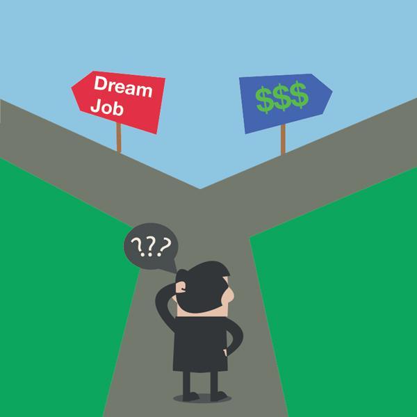 انتخاب زندگی  شغلی مورد علاقه