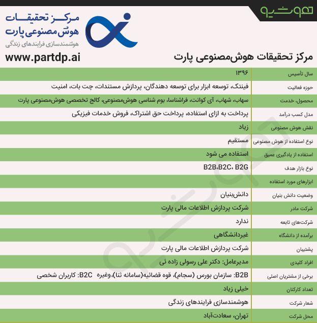 بزرگ ترین شرکت هوش مصنوعی ایران ؛ مرکز تحقیقات هوش مصنوعی پارت