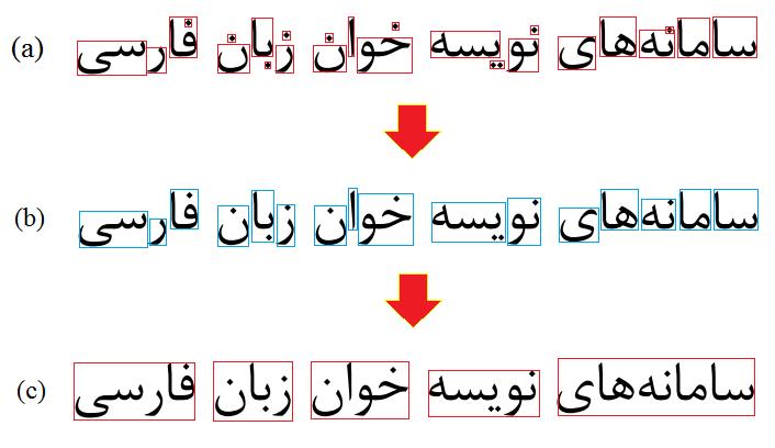 شکل 2. مراحل استخراج زیرکلمات و کلمات از یک خط تصویر