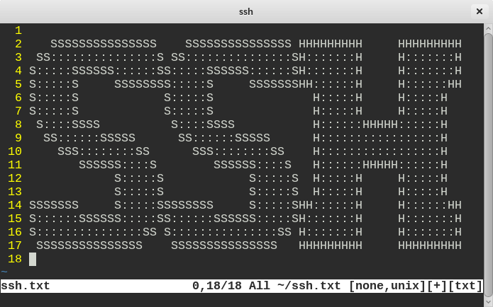 بهبود امنیت SSH در ابر