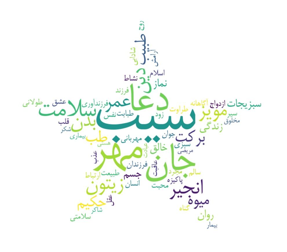 ابر کلمات در زبان فارسی با پایتون