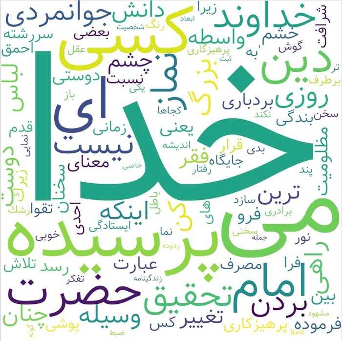 ابرِ کلمات (Word Cloud) در زبان فارسی