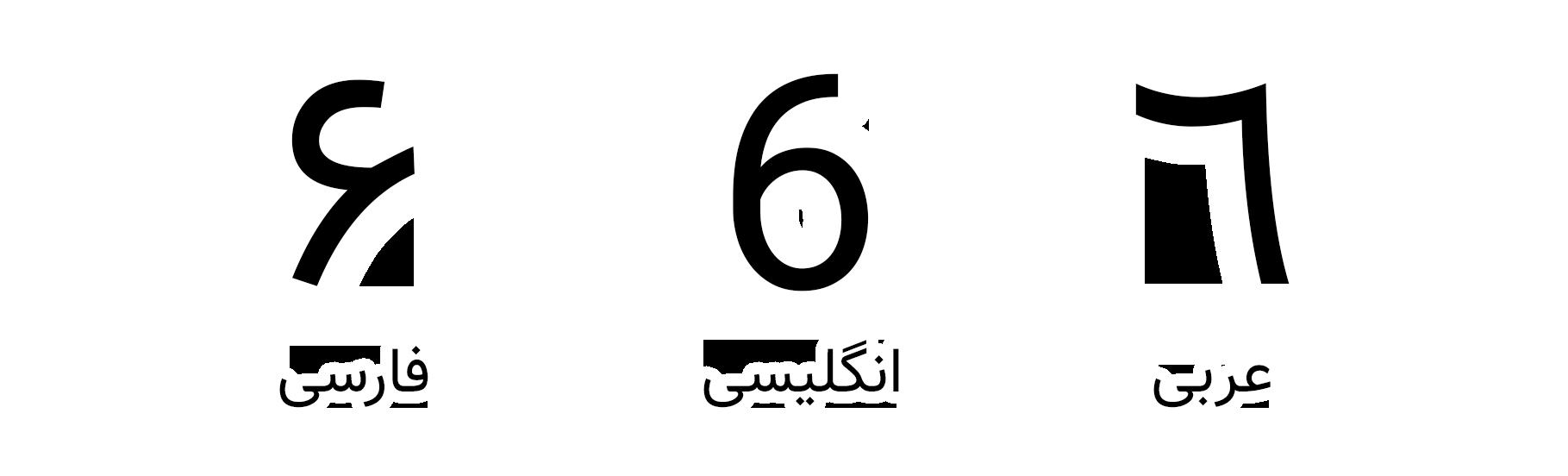 تفاوت اعداد فارسی، انگلیسی و عربی (تایپفیس وزیر)