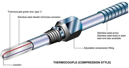 رایج ترین نوع ترموکوپل های مورد استفاده در صنعت