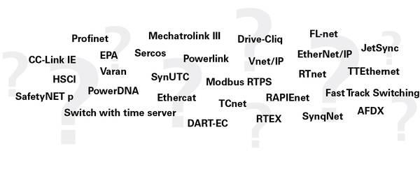 بررسی شبکه های صنعتی پرسرعت مبتنی بر اترنت : EtherCAT و Sercos III