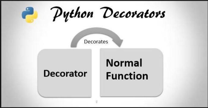 از decorator ها بیشتر بدانیم