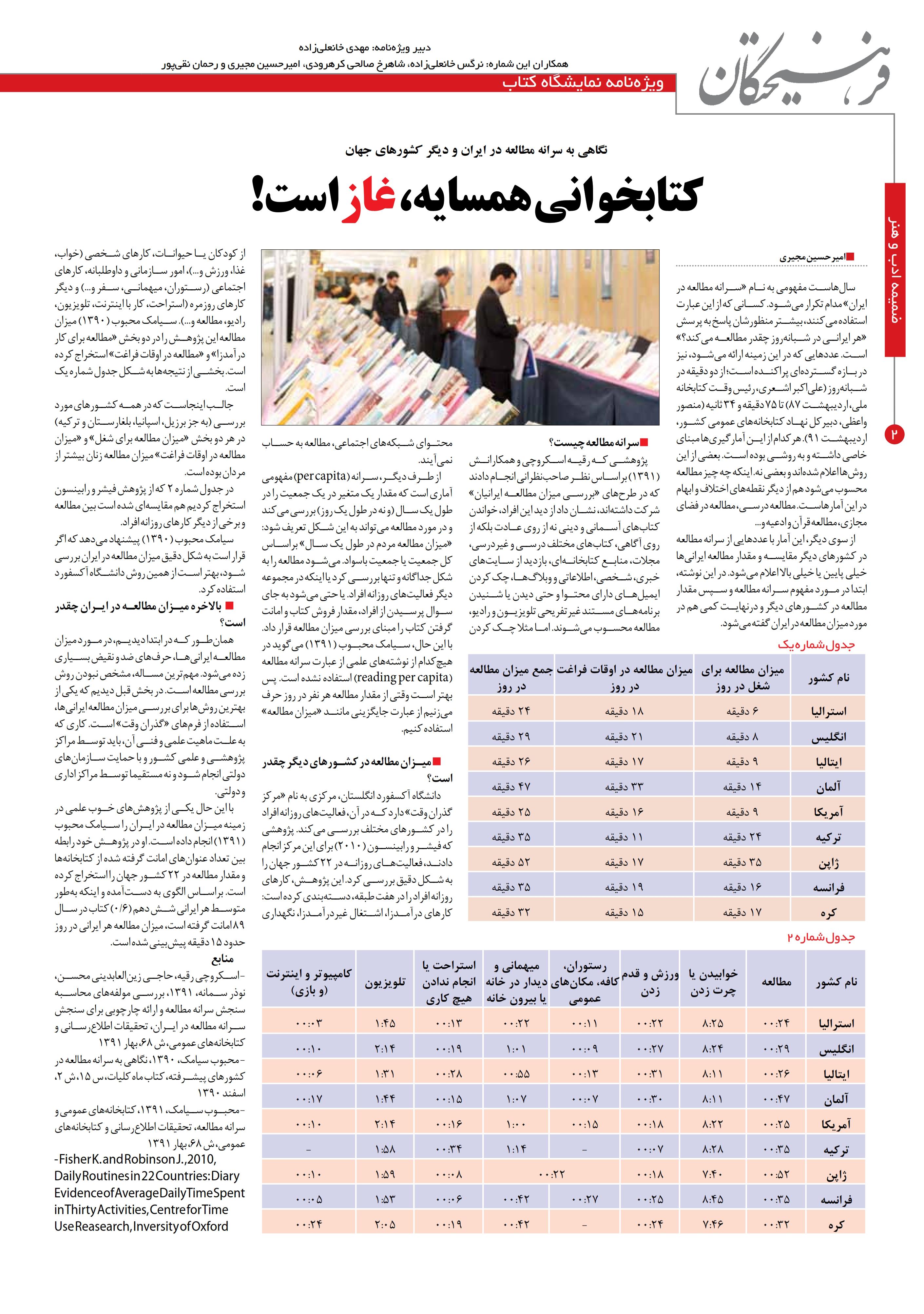 مطلب چاپ شده در روزنامه فرهیختگان