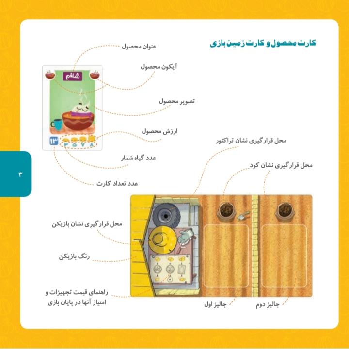 معرفی کارت محصول و صفحه جالیز