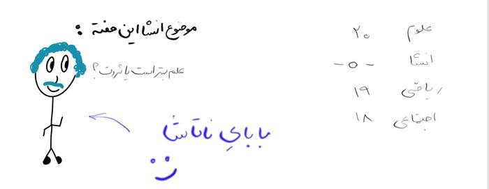 داستانِ شروع ِ من( محتوانویسی که انشاهاش رو باباش مینوشت)