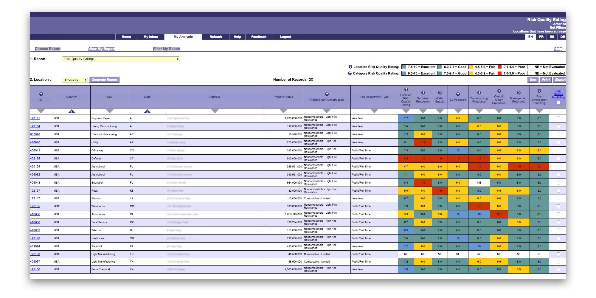 حالت دسکتاپ جدول داده ها، با قابلیت های مختلف بدون مشکلی به دلیل داشتن فضای کافی قابل استفاده است.