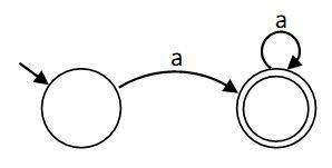 دایره ها حالتهای مختلف و a اکشنی است که موجب گذار حالت می شود. - درس شیرین نظریه زبان ها و ماشین ها :))