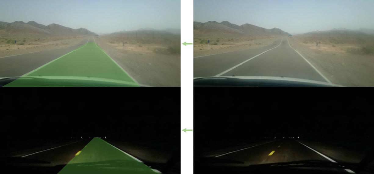 نمونه خروجی سیستم برای تصاویر واقعی گرفته شده از رانندگی که در آنها نور محیطی و نویز مشهود است؛ سمت راست تصاویر ورودی و سمت چپ تصاویر پردازش شده برای تشخیص لاین فعلی در حال رانندگی برای روز (بالا) و شب (پایین)