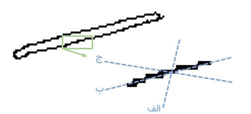 لبه یافته شده در یک ناحیه مشخص شده (سبز)؛ خطوط کاندید برای لبه با رنگ آبی در تصویر مشخص شده است.