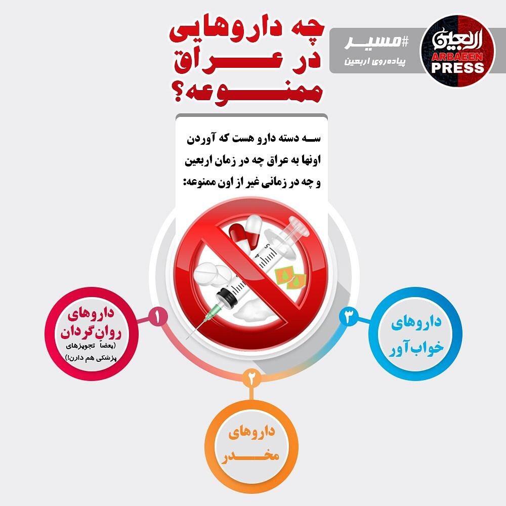 🚫 چه داروهایی  در عراق ممنوعه؟