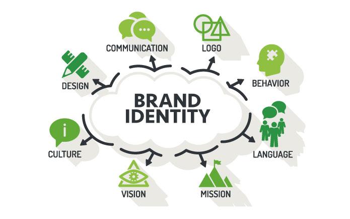 هویت برند و اهمیت آن