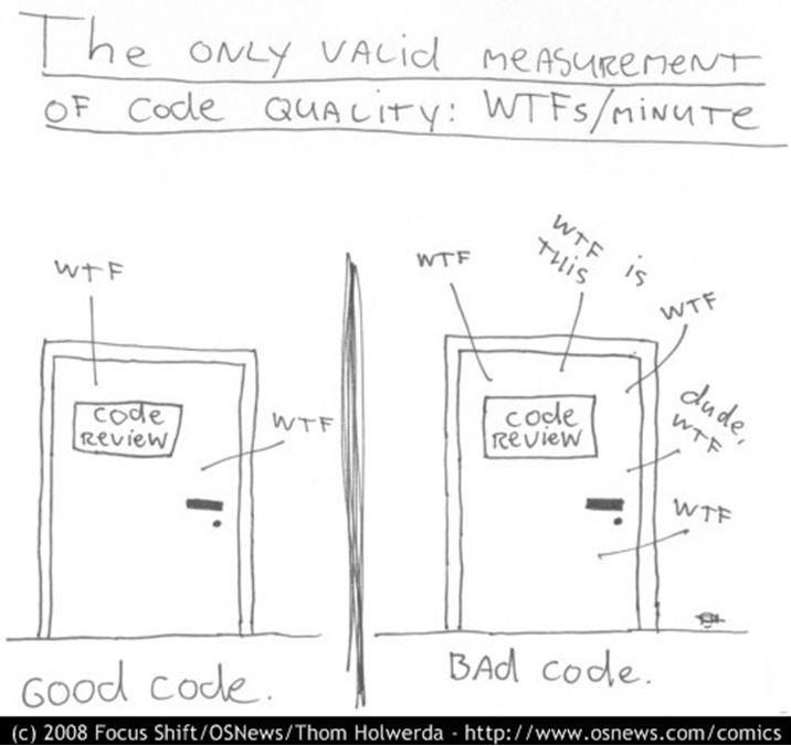 راهنمای نوشتن کدهای تمیزتر در برنامه نویسی