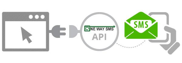 ارسال SMS سمت سرور به کاربران سایت با PHP بدون خط خدماتی!