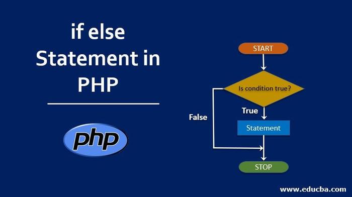 آشنایی با شرطها در PHP - بخش اول if else