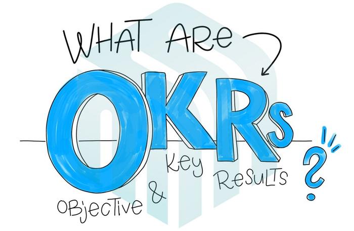اهداف و نتایج کلیدی یا OKR چیست ؟